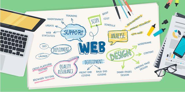 طراحی سایت شرکت های خصوصی