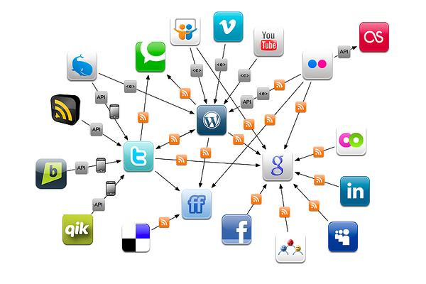 ویژگی های شبکه های اجتماعی