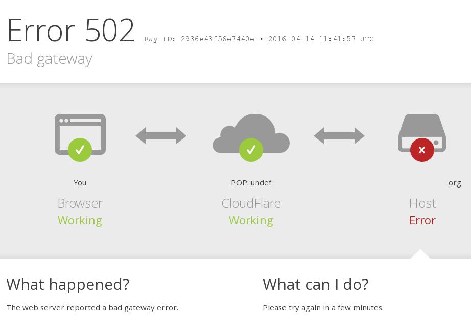 502-error-cloudflare
