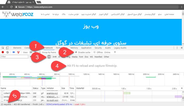 بهینه سازی سایت های کم ترافیک و با ترافیک بالا