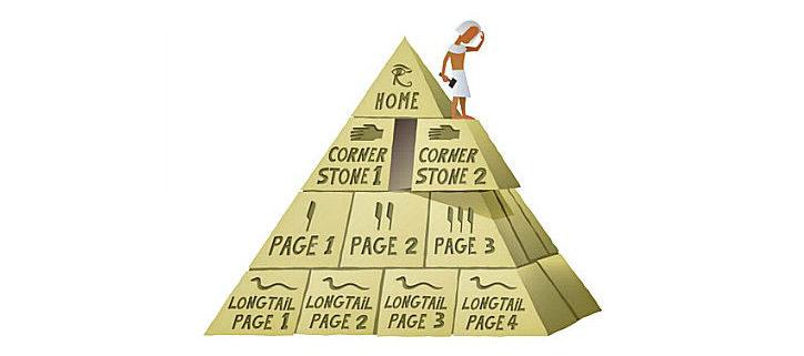 pyramide_cornerstone-fb