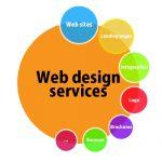 طراحی سایت ، طراحی سایت حرفه ای ، طراحی سایت فروشگاهی
