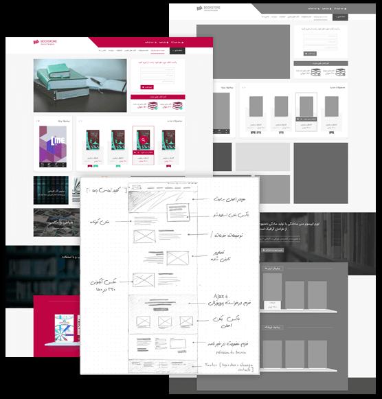 شرکت طراحی سایت چیست؟